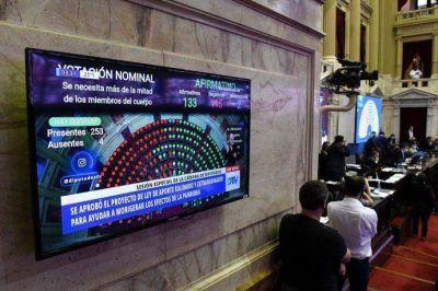 Diputados aprobó el proyecto de ley de aporte solidario a las grandes fortunas