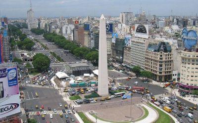 #Grave La desocupación en la Ciudad, el distrito más rico del país, llegó al 13,4%