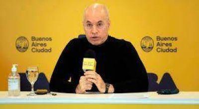 Larreta aumentó las partidas destinadas a Publicidad