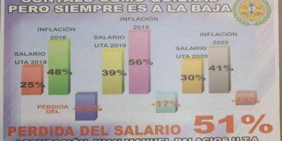 Fuertes afiches de la oposición contra Roberto Fernández por la brutal pérdida salarial de los choferes
