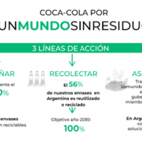 Coca dialoga por un mundo sin residuos