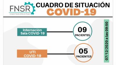 Cuadro de situación en el Hospital San Felipe y la UOM