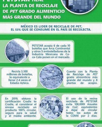 La resina reciclada de PetStar, muestra de economía circular