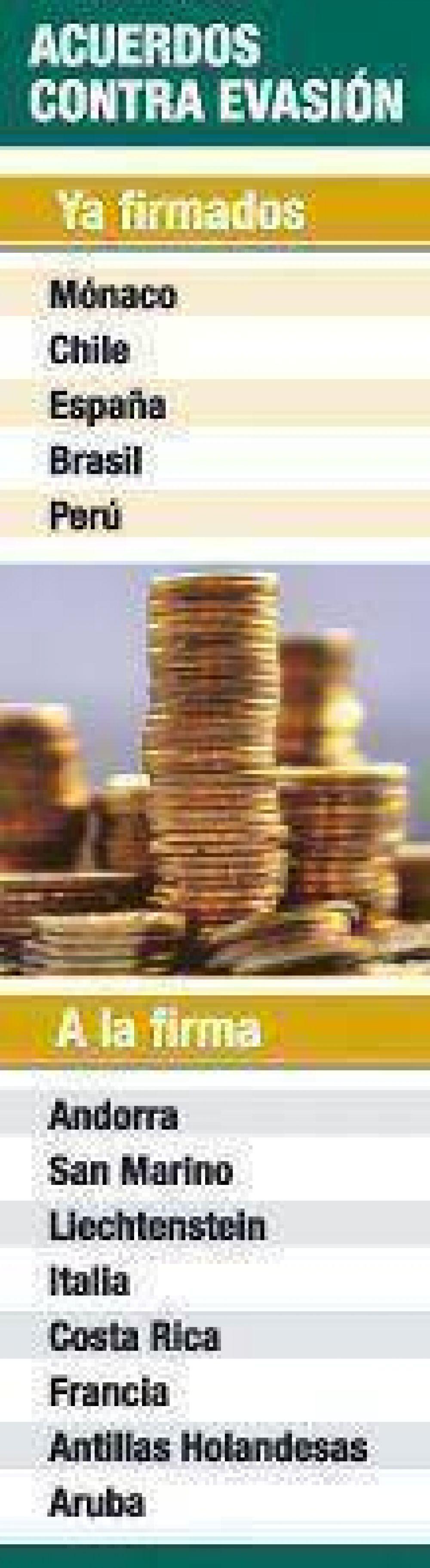 La AFIP sale a buscar grandes deudores en paraísos fiscales