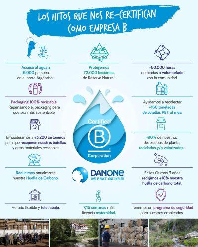 Aguas Danone, nuevamente distinguida por su compromiso con el ambiente, la economía y la sociedad