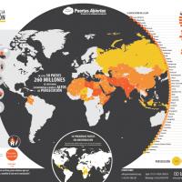 La pandemia exacerba persecución a cristianos: 340 millones en 2020