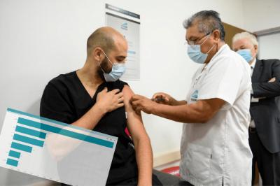 Coronavirus en el oeste | Hasta el momento, 8.000 personas fueron inmunizadas con la vacuna Sputnik V en la región