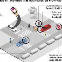 Ajustaron 26% las multas viales y cruzar un semáforo en rojo ya puede costar hasta $80.000