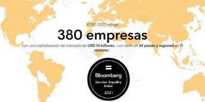 Las empresas más comprometidas con la equidad de género según el Gei 2021 del Bloomberg