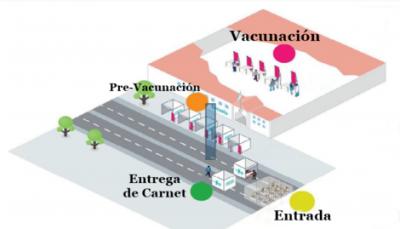 17.534 campanenses podrán recibir la vacuna en la segunda etapa