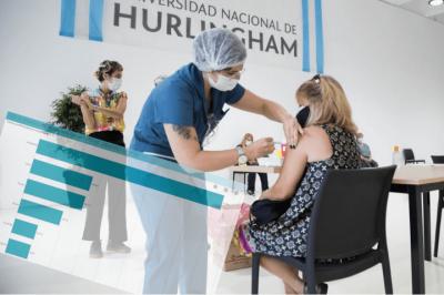 Coronavirus en el Oeste | Ya fueron suministradas más de 58 mil dosis de la vacuna contra el Covid-19 en la región