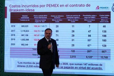 Destaca la OCDE acciones de México contra evasión