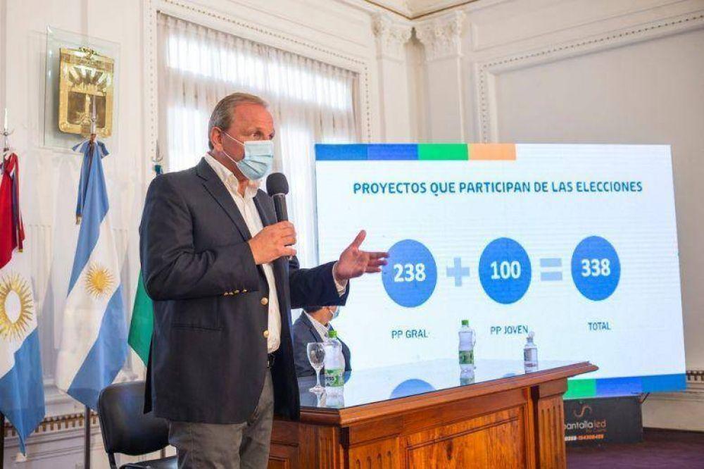 Presupuesto Participativo 2021: las elecciones se realizarán del 22 de marzo hasta el 15 de abril