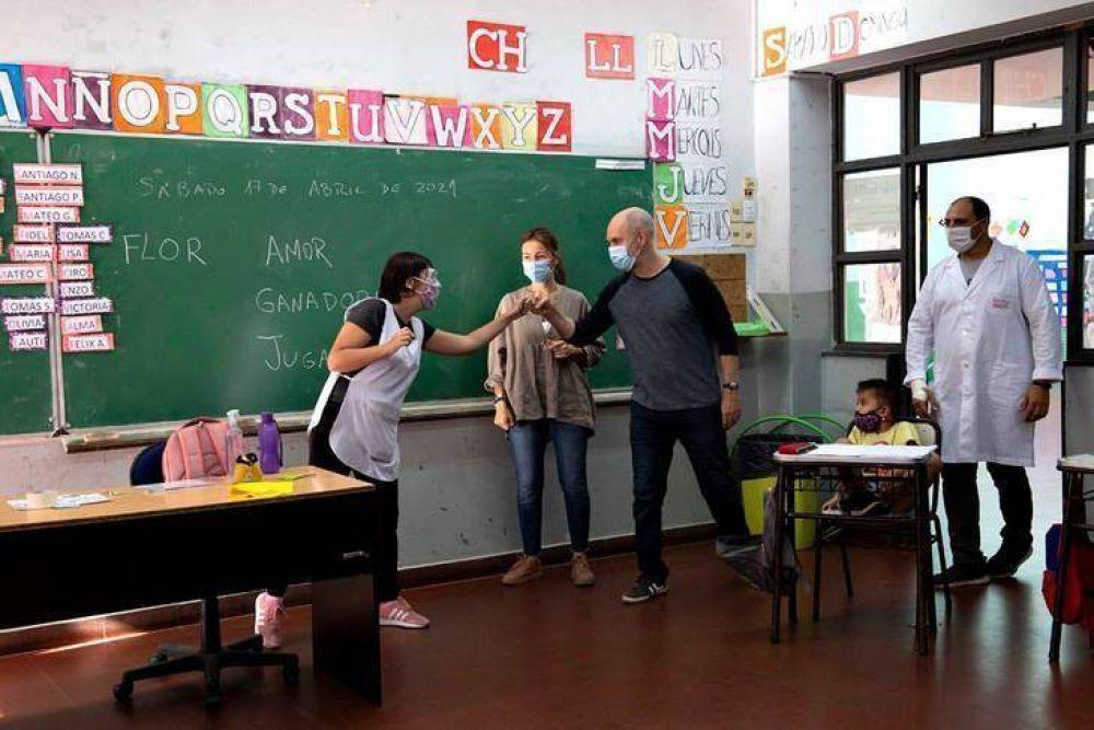 CABA: el distrito que menos invierte en educación en el país