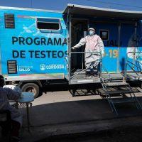 Coronavirus: reportan 1.224 nuevos casos y un fallecimiento en Córdoba