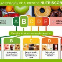 El Congreso insta al Gobierno a adaptar el sistema 'Nutriscore' a los patrones de consumo de los españoles