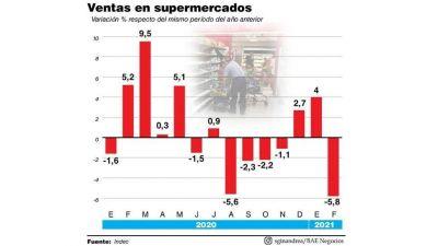 Por la baja del salario, cayó el consumo en supermercados
