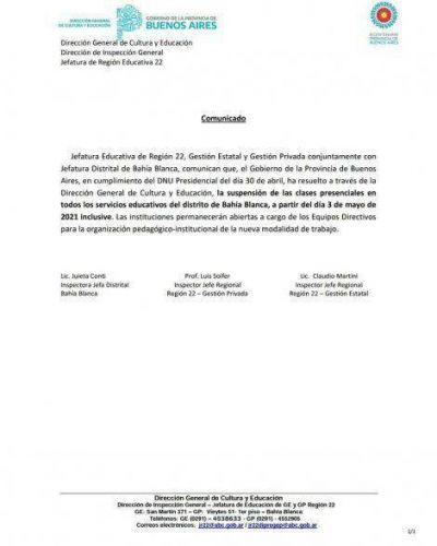 La Provincia suspendió las clases en Bahía Blanca