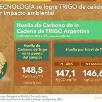 Para la Campaña Fina 2021/22 se espera una producción de 23,6 millones de toneladas