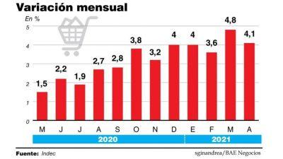 Primer cuatrimestre de Paritarias 2021, la cláusula de revisión como único resguardo ante la suba de precios