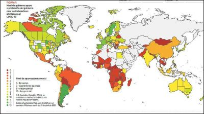 Argentina lidera ranking de los países que más apoyo otorgaron a trabajadores en pandemia