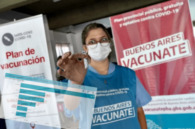 Coronavirus en el Oeste | Avanza el plan de vacunación en la región