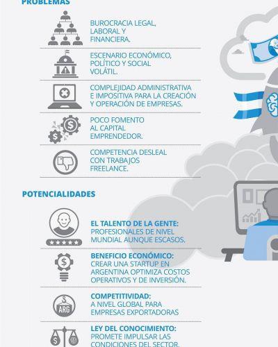 Sancor, Coca-Cola, Telefónica y Arcor te buscan: invierten en proyectos de terceros y te contamos qué ofrecen
