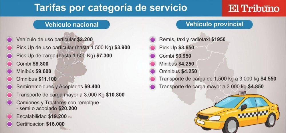 Subió un 30% la tarifa de revisiones vehiculares