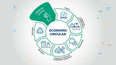 La industria avanza hacia una economía circular