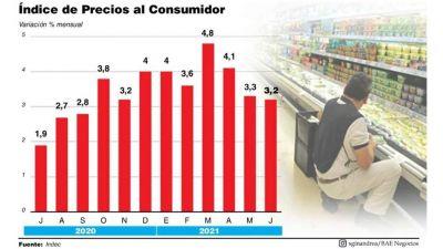 La inflación impactó en salarios y en las chances de ahorrar