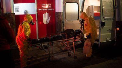 Coronavirus en Córdoba: 29 muertes diarias, al borde de llegar a las 6.000 desde el inicio de la pandemia
