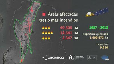 Incendios quemaron el equivalente a ocho ciudades de Córdoba
