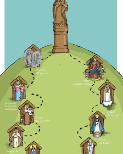 """El """"caminito mariano"""", propuesta para fomentar más la fe popular"""