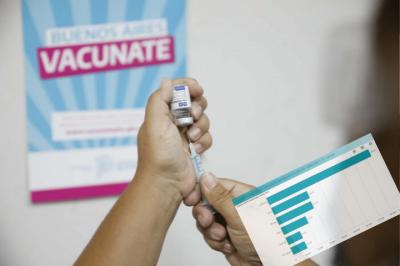 Coronavirus en el Oeste   Ya se aplicaron alrededor de 2.5 millones de dosis contra el Covid-19 en la región