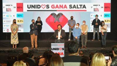Elecciones en Salta: ganó una de las listas respaldadas por Gustavo Sáenz y Juntos por el Cambio quedó en el segundo lugar