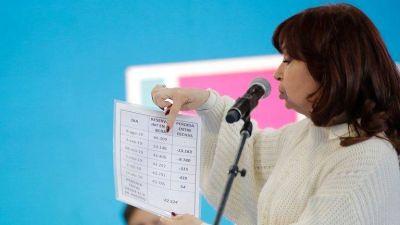 La desigual batalla de Cristina Kirchner contra la suma, la resta y la multiplicación