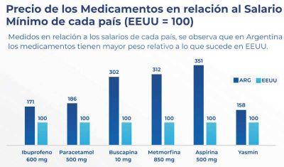 Insalubre: los remedios suben hasta 140% en seis meses