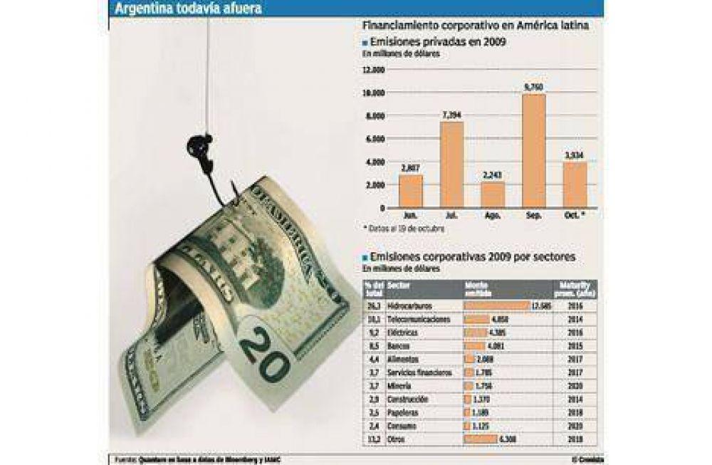 Los bancos ya tientan a las empresas para emitir deuda en el mercado externo