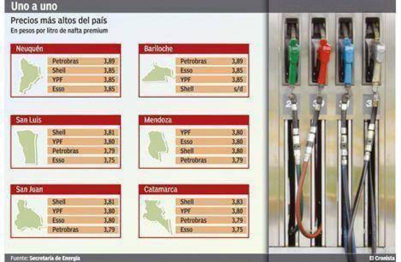 El litro de nafta en el interior ya cuesta lo mismo que en los '90