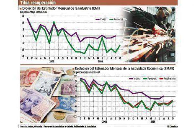 La recuperación de la economía todavía viene a un ritmo débil