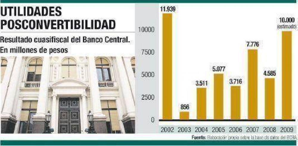 El Central tendrá una ganancia récord en 2009: $ 10.000 M