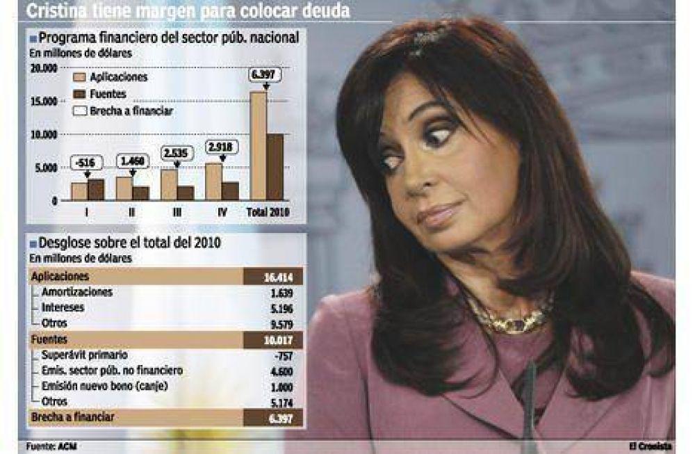 Cristina tiene margen: recién en la segunda mitad del 2010 vence el grueso de la deuda