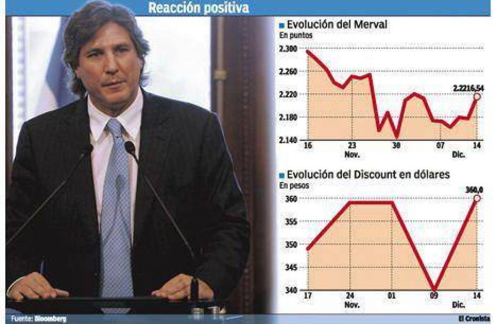 Los mercados tomaron con optimismo el plan para garantizar el pago de la deuda