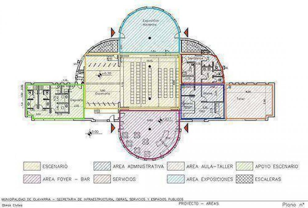 El Municipio presentó el diseño de la Casa del Bicentenario