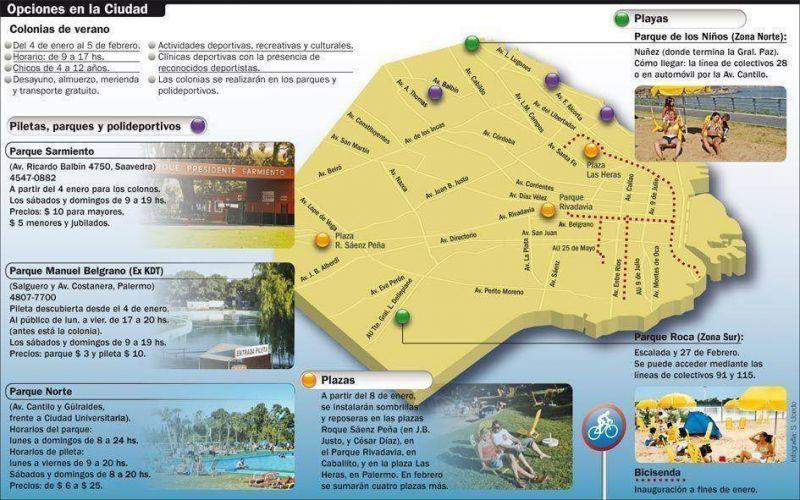 Plazas, bicisendas y playas, la apuesta del verano porteño