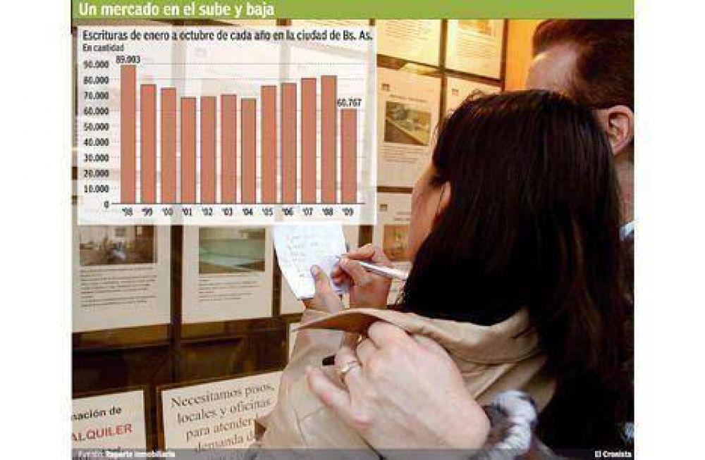 Inmuebles 2010: esperan un mejor ritmo, aunque con precios casi congelados