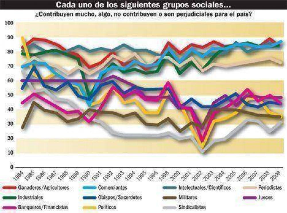 La gente reclama alternativas creíbles contra los Kirchner