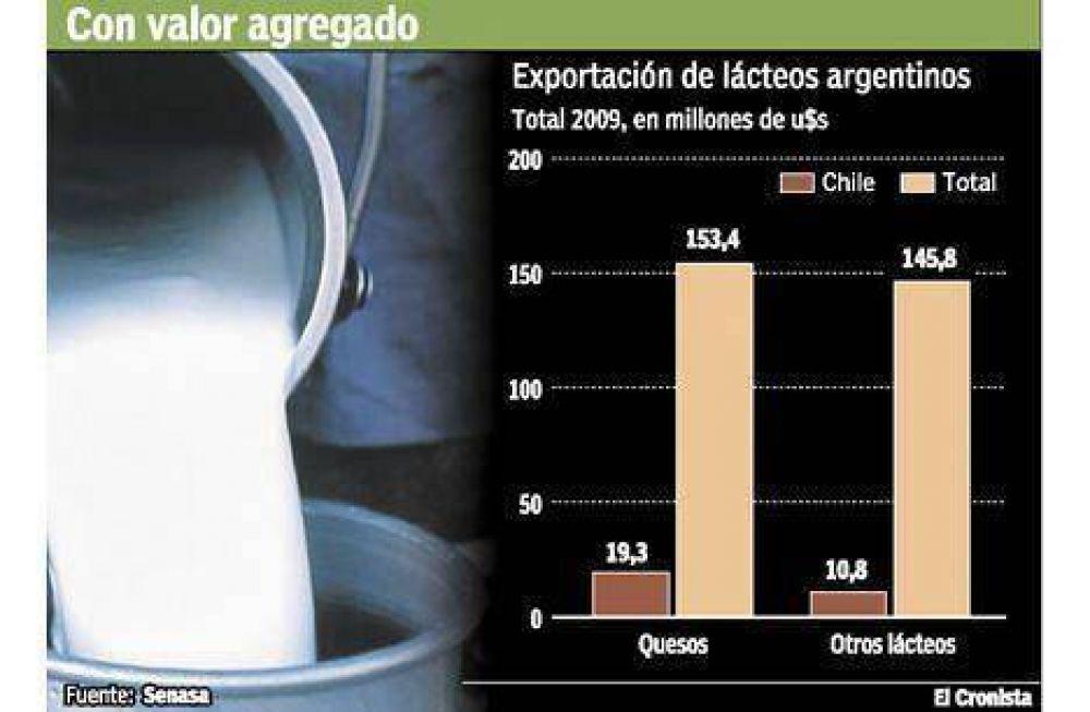 Chile levantó trabas a los lácteos argentinos