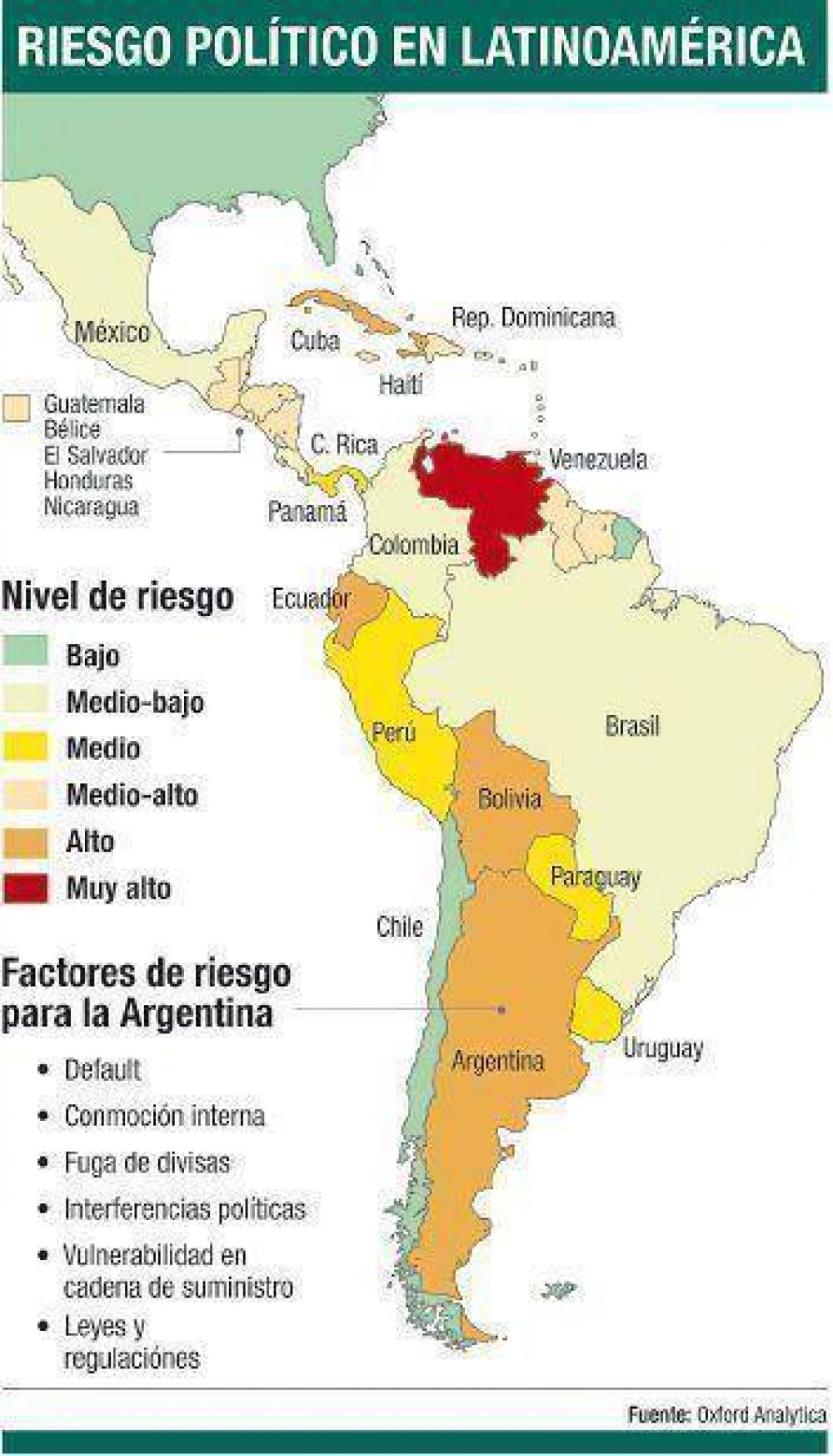 La Argentina, peor en mapa de riesgo global