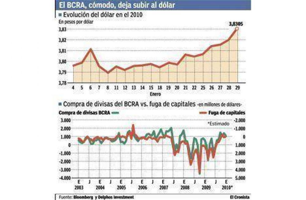 Dólar en $ 3,85: incertidumbre en la city por los próximos pasos del Banco Central